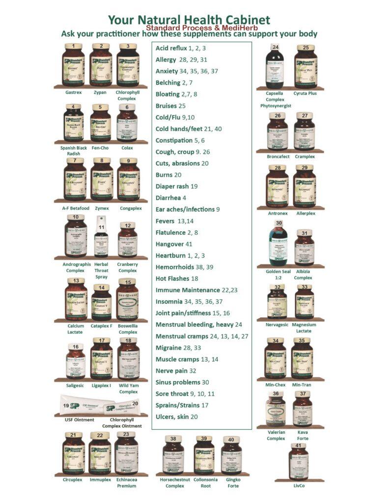 NaturalMedicneCabinet-UPDATED-8.12.20-8.5x11-794x1024 (1)